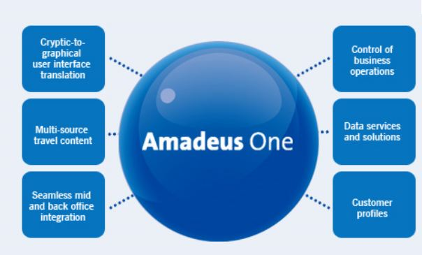 دبلومة اماديوس Amadeus course-اماديوس الجديده.jpg