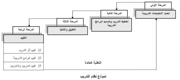 نظام تدريب الموظفين-training_system.jpg